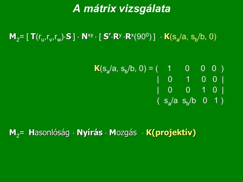 A mátrix vizsgálata M2= [ T(ru,rv,rw)S ]  Nxy  [ S'Ry Rx(900) ]  K(sa/a, sb/b, 0)